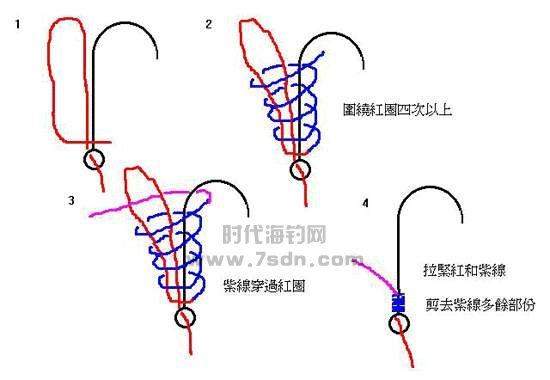 ... 结实绑法,适合用在易钩石的钓场,不过绑起来较慢