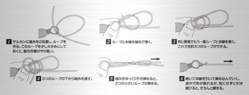 YGK官网上公布的最强8字环结