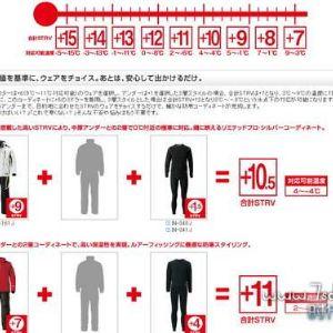 专业的冬季抗寒衣著搭配法